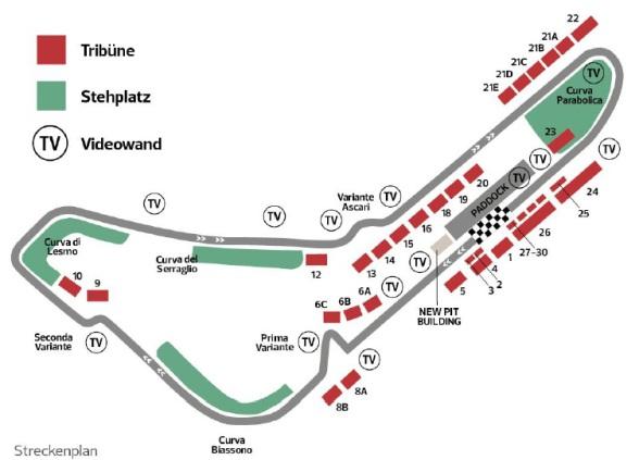 F1 Monza Plan