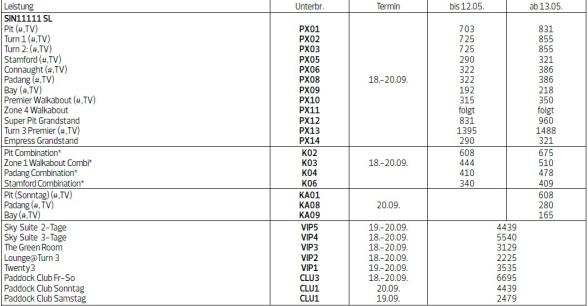 F1 Tickets Singapore 2020