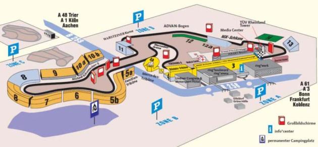 Nürburgring Strecke